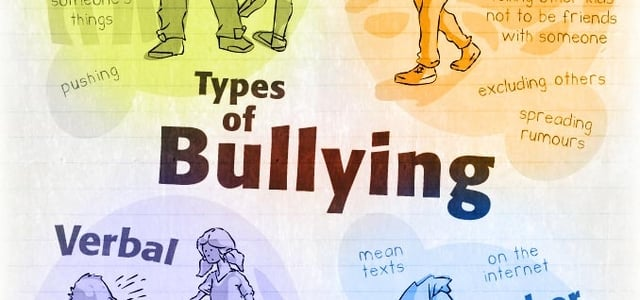 type of bullying essay Bullying statistics and information | each day an estimated 160,000 students in the usa refuse to go to school because they dread the physical and verbal aggression of their peers.
